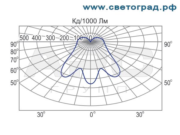 Фотометрия-ЖСП 127-400-004