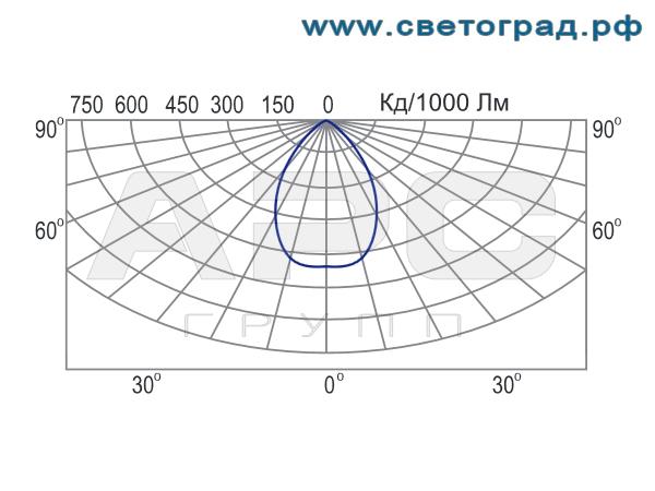 Фотометрия-РСП 19-125-002