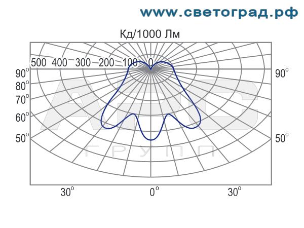Фотометрия-РСП 19-125-003