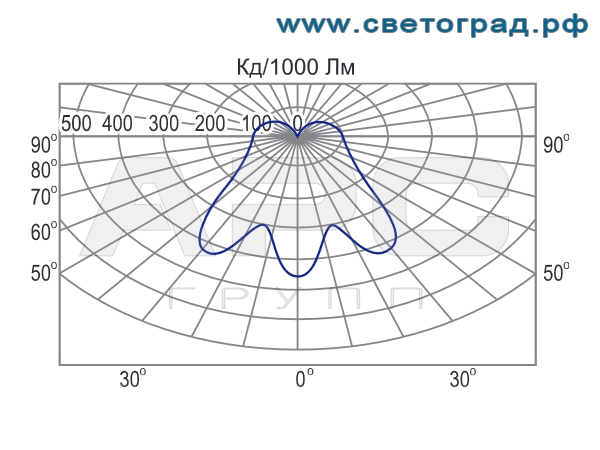 Фотометрия-ЖСП 19-250-003