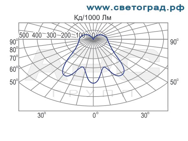 Фотометрия-ЛСП 127-1×60-005