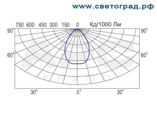 Фотометрия-ЖСП 127-150-002