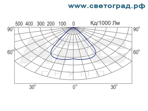 Фотометрия-РСП 19-400-001