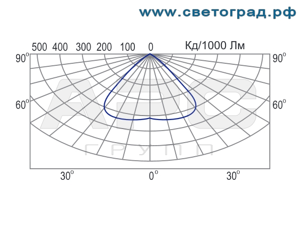 Фотометрия-ЖСП 127-150-001